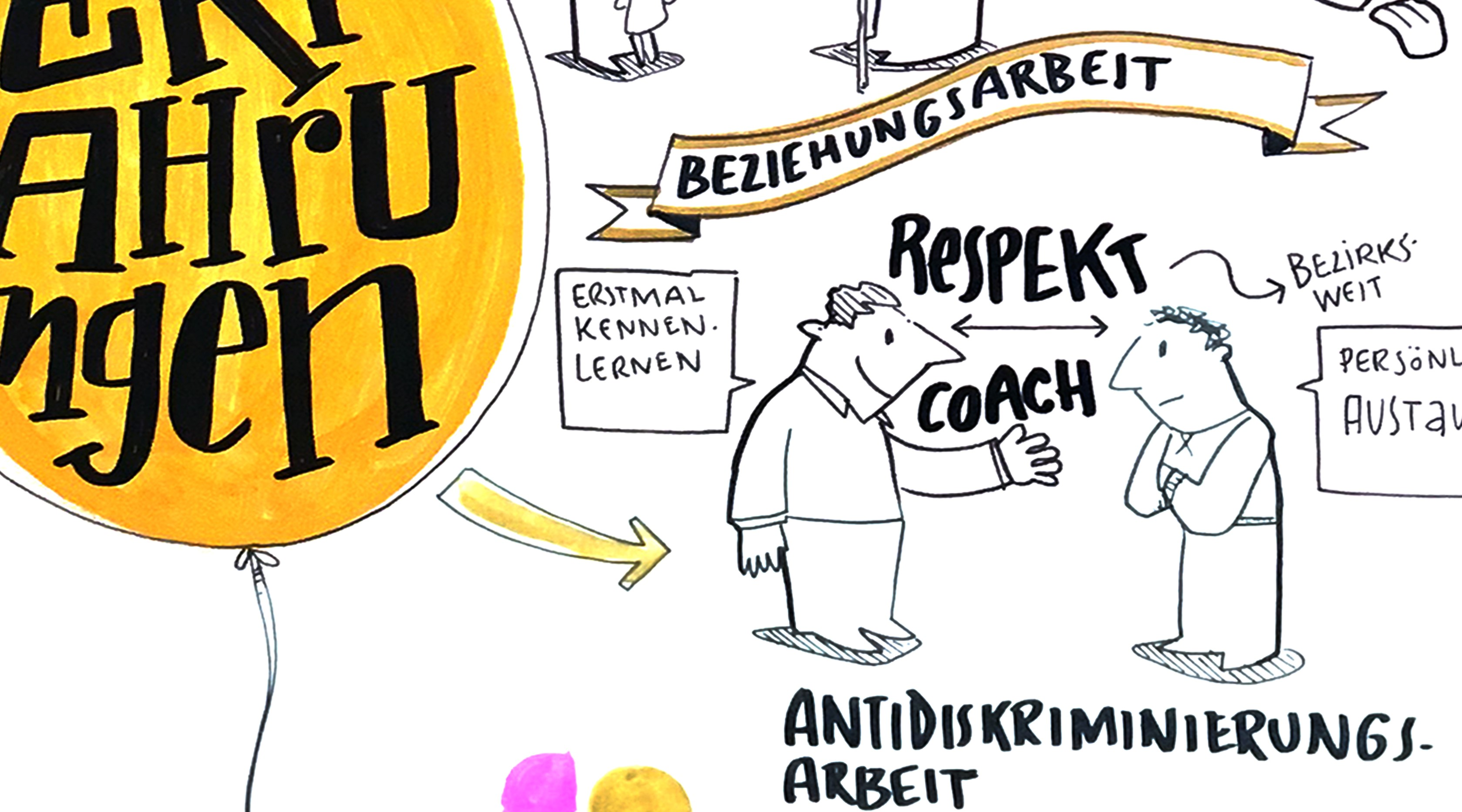 Graphic Recording von Christoph Kellner - Studio Animanova