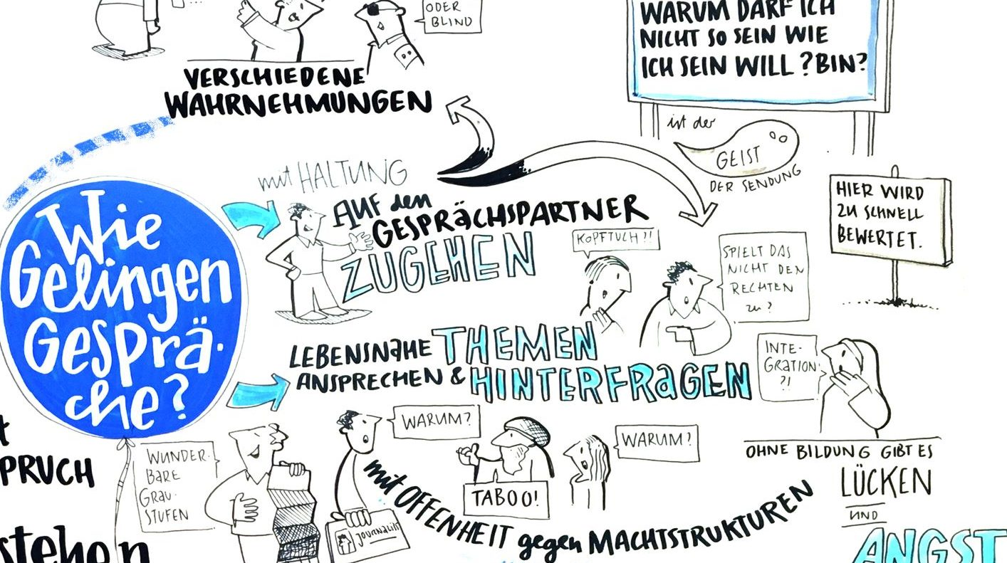 Ausschnitt aus Graphic Recording von Christoph Kellner - Studio Animanova - 22. November 2018